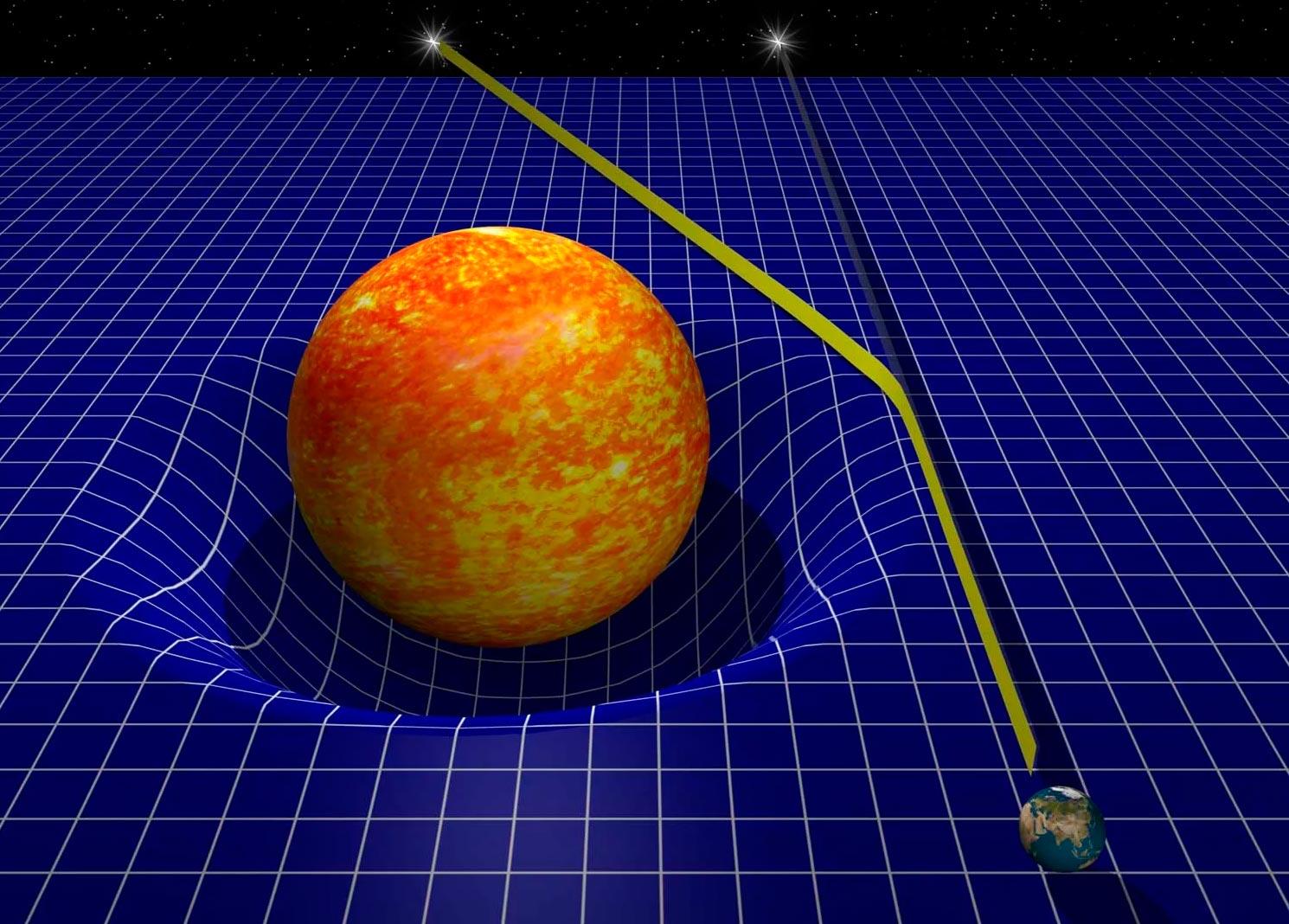 Белые карлики, нейтронные звезды и общая теория относительности
