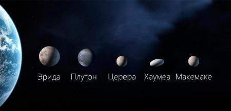 Чем отличаются планеты от карликовых планет