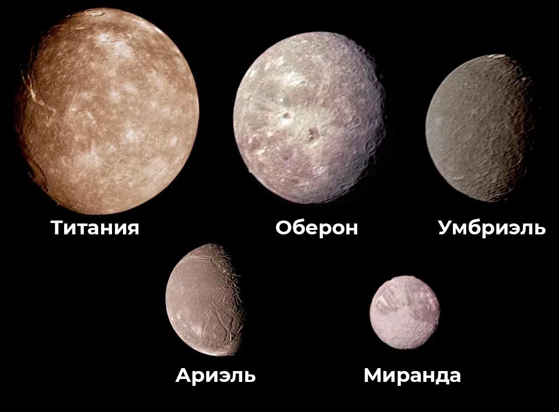 Крупнейшие спутники Урана: Титания, Оберон, Умбриэль, Ариэль, Миранда
