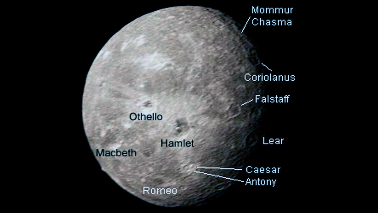 «Географическая карта» спутника Урана Оберона, на которой отмечены самые заметные особенности его рельефа