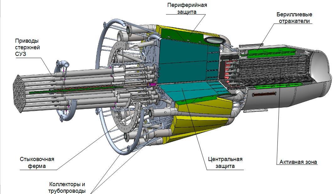 Общая схема ядерного двигателя для космического корабля