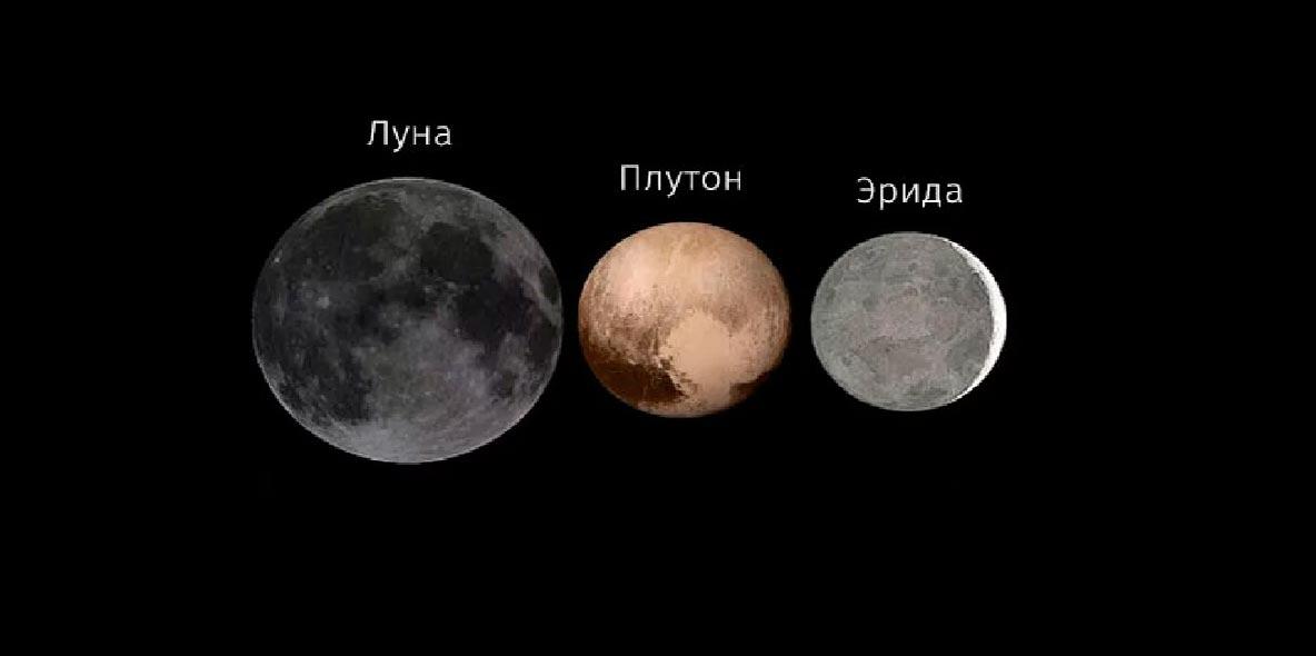 Сравнение размеров Эриды, Плутона и Луны
