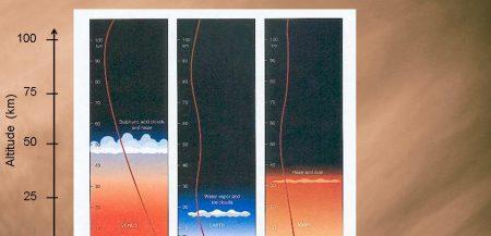 Почему Венера самая горячая планета солнечной системы