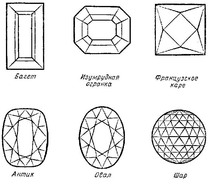 Примеры нетипичной огранки драгоценных камней